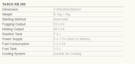 Spesifikasi-Mesin-Fogging-TASCO-KB-250 Jual Mesin Fogging Tasco KB 250