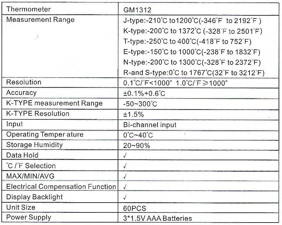 Spec-GM1312 Jual Thermometer Sanfix Gm1312