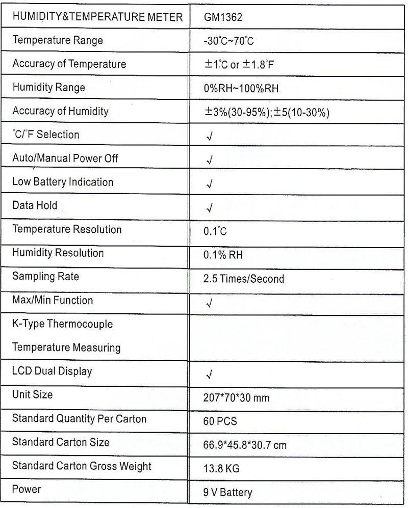 Spec-GM1362 Jual Humidity Temperature Meter Sanfix