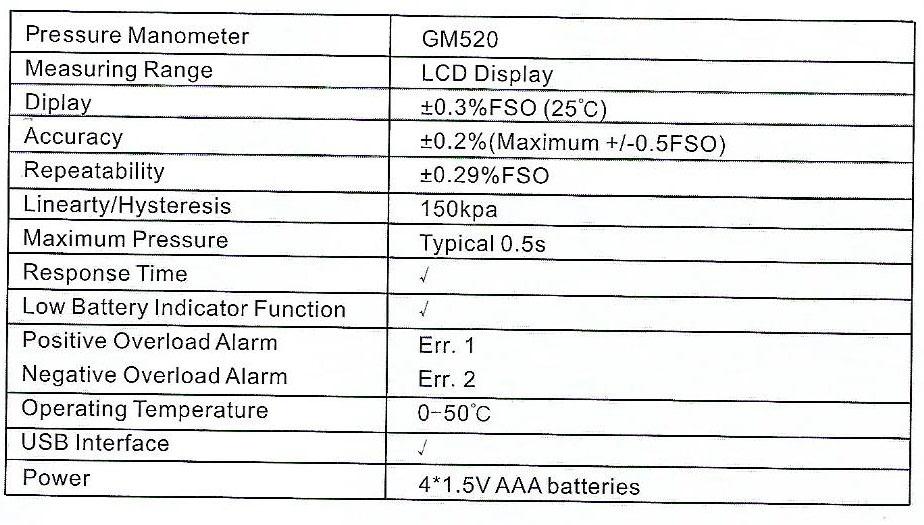 Spec-GM520 Jual Pressure Manometer Sanfix Gm520