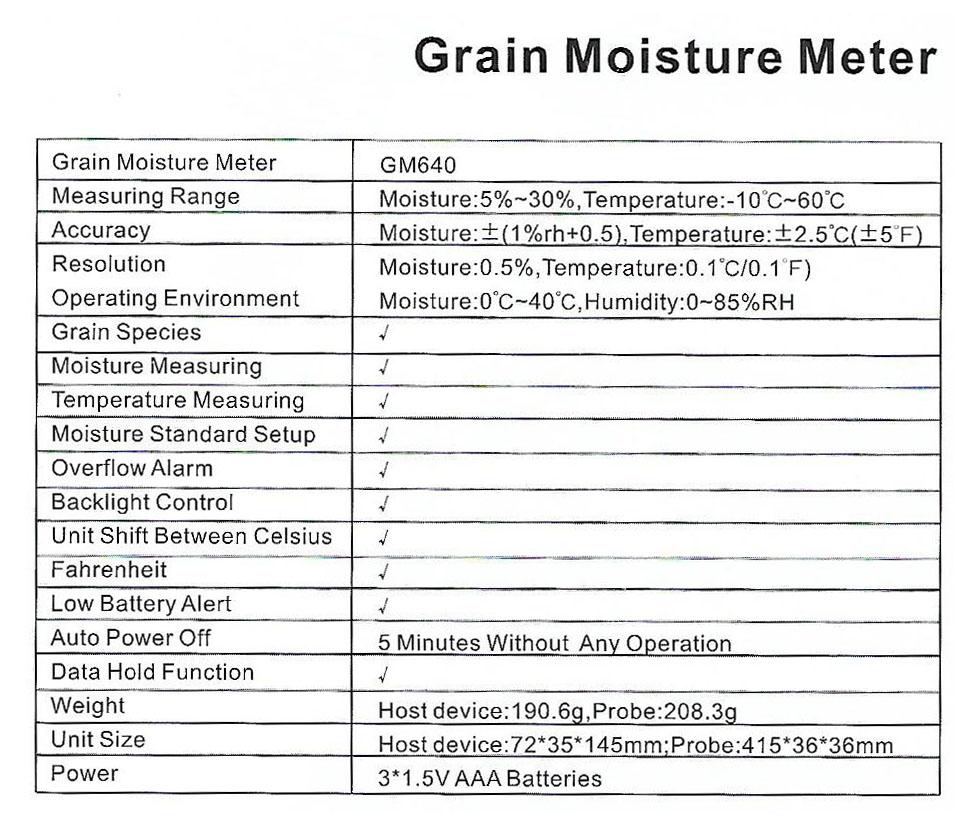 Spec-GM640 Jual Grain Moisture Meter