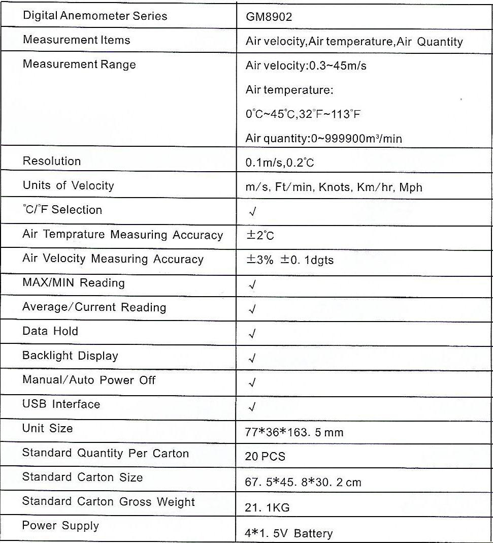 Spec-GM8902 Jual Digital Anemometer Sanfix GM8902