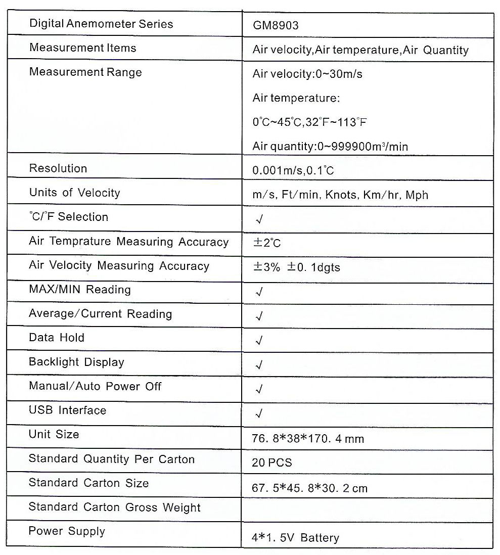Spec-GM8903 Jual Sanfix Digital Anemometer GM8903