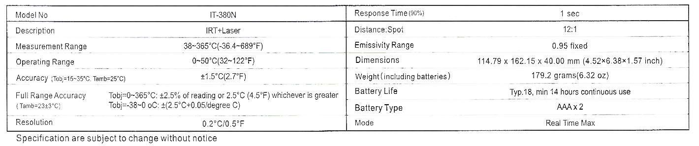 Spec-IT-380N Jual Thermometer Infrared Saanfix IT380N