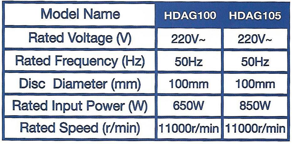 Spec-Angel-Grinder Jual Angle Grinder Hyundai