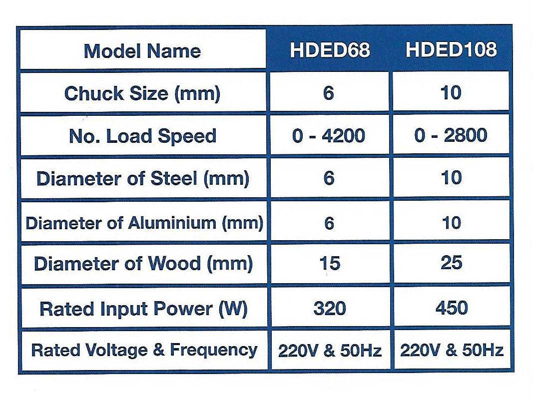 Spec-Electric-Drill Jual Electric Drill Hyundai