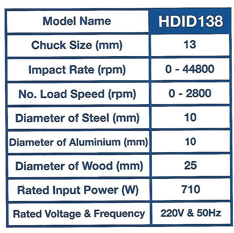 Spec-Impact-Drill Jual Impact Drill Hyundai