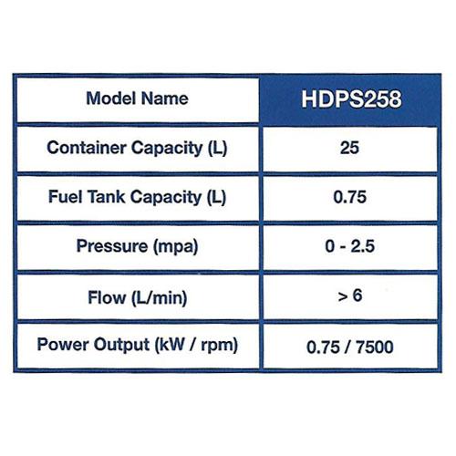 Spec-Power-Sprayer-Hyundai Jual Power Sprayer Hyundai HDPS258