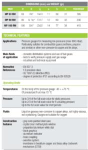 4-4-176x300 Jual Pressure Gauge Marshall