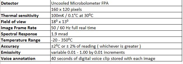 download Thermal Imager Ti50 Irtek